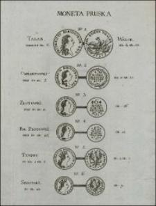 Moneta Pruska. Moneta Pruska Drobna. Działo się na Sessyi Ekonomiczney w Warszawie Dnia 4. Miesiąca Stycznia Roku Pańskiego 1782
